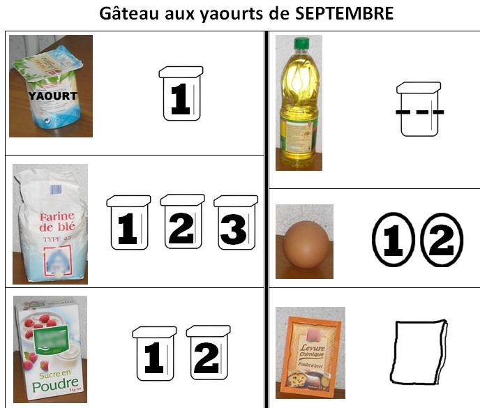 Ecole Maternelle Jeanne Lecourt Blere 37 Anniversaire De Septembre
